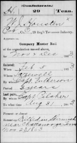 copy of muster roll